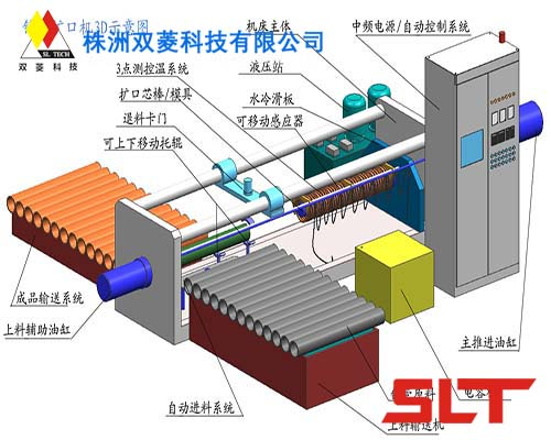 Automatic Pipe Expanding Line