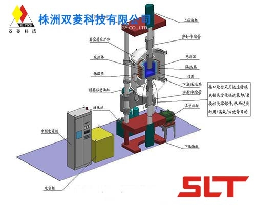 Vacuum Hot Press Furnace